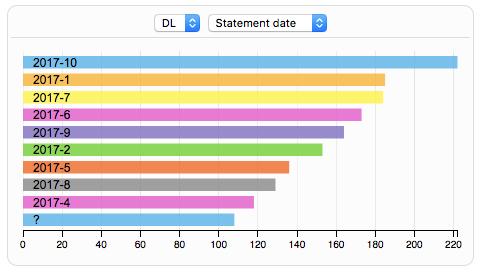 ステイトメントデータ画像1